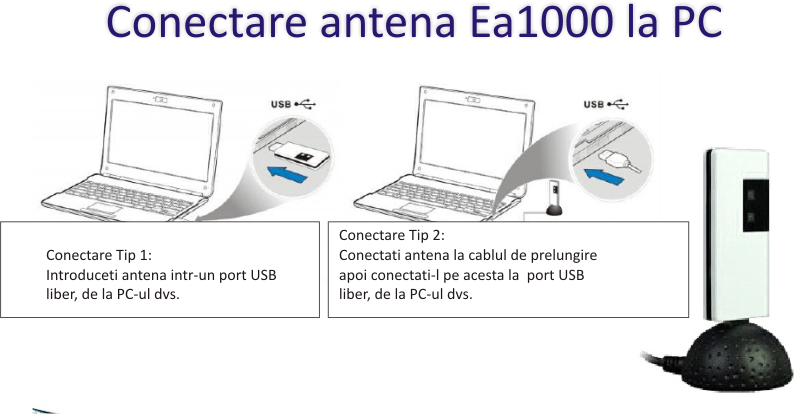 sistem ieftin vot si sondarea opiniei - antena usb